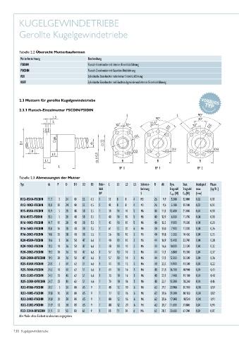 page 138 profilschienenf hrungen kugelgewindetriebe linearmodule. Black Bedroom Furniture Sets. Home Design Ideas